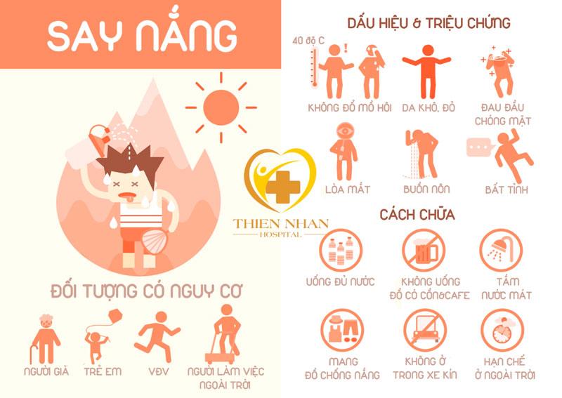 Đối phó với nắng nóng