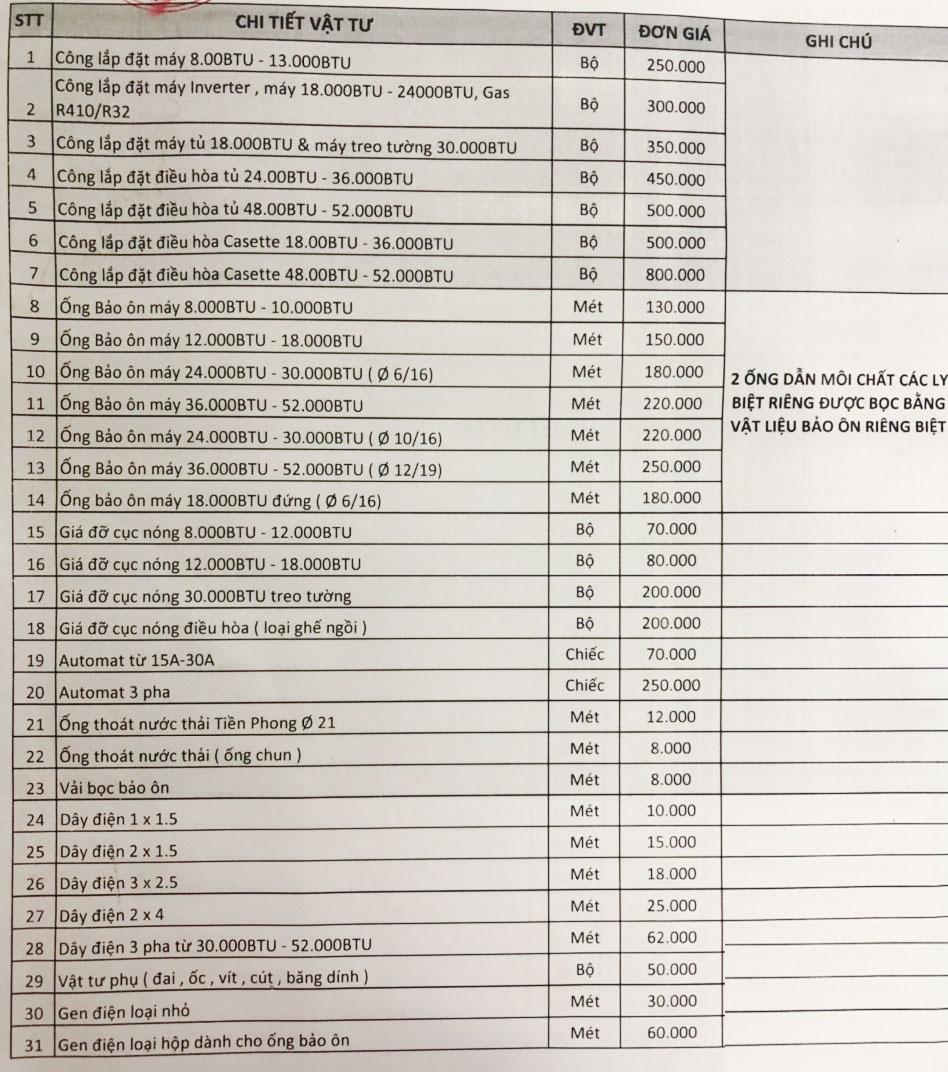 bảng giá lắp đặt điều hòa