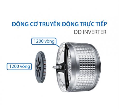 truyền động DD Inverter